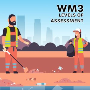 WM3 Testing Levels of Assessments for WM3 Tests