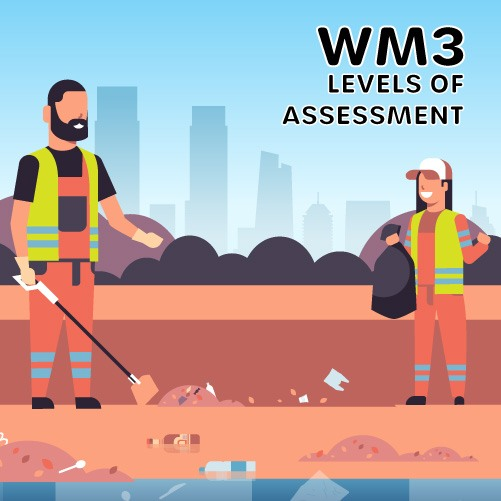 WM3 Testing – The Levels of Assessment