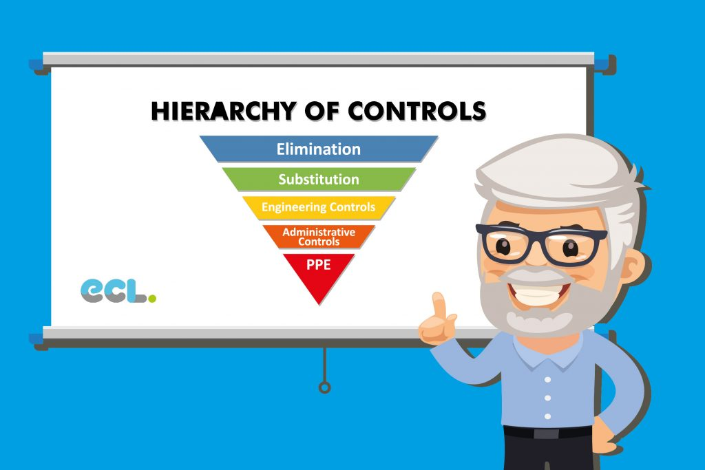 Silica Dust Monitoring Hierarchy of Controls ECL
