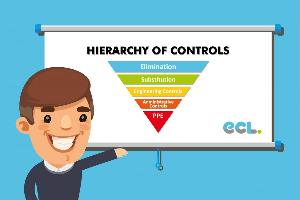 Hierarchy of Controls What Is COSHH Compliance