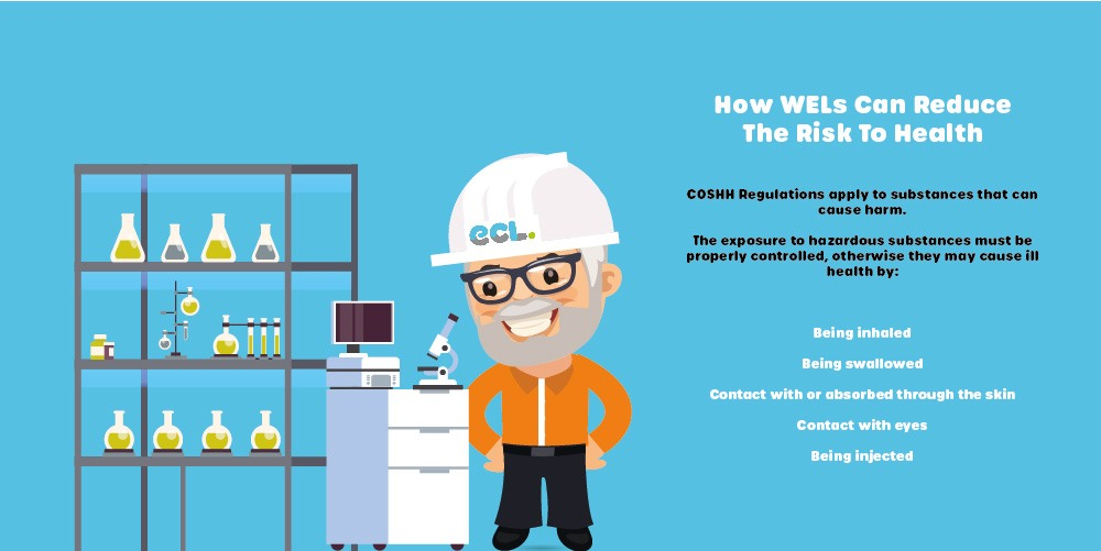 COSHH Regulations How WELs Can Reduce The Risk To Health